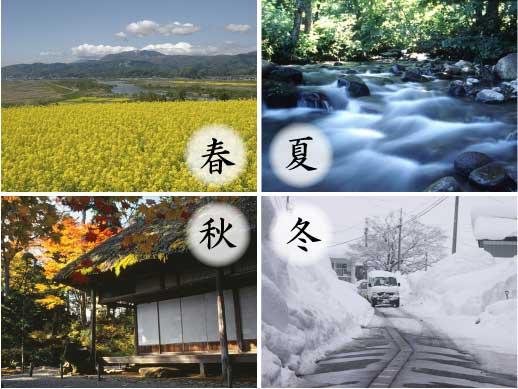 長野県飯山市の気候